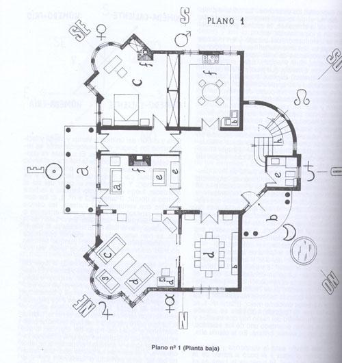 La correcta orientaci n for Donde ubicar las escaleras en una vivienda